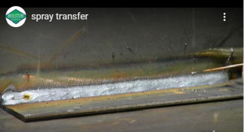 Holston Gases Training Video